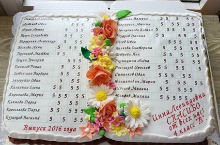 торт на выпускной журнал